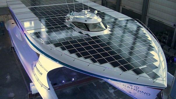Защитное покрытие Тедлар для солнечных панелей